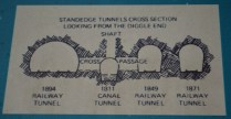 Standedge Tunnel - the technical bit